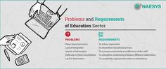 Current Situation and Requirements of Education Sector,  These days, all enterprises want to cut costs, improve efficiency and generate revenue, and universities are no different. With the stupendous growth of the education sector, educational institutions are becoming increasingly complex organizations. Universities, colleges, and schools, whether private or public, have similar ways of operation and functioning. The main challenge for any educational institution is to maintain an absolute…