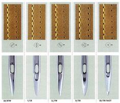 Igły szwalnicze Groz Beckert - 34 LR - do skór - Pohltex - Sklep Internetowy Leather Working Tools, Leather Craft Tools, Leather Projects, Leather Crafts, Leather Wallet Pattern, Sewing Leather, Leather Case, Leather Carving, Leather Tooling