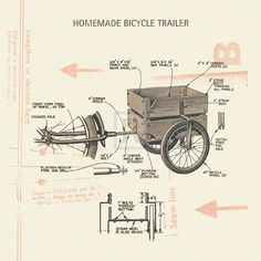 make a bike trailer the vintage collection homemade bicycle trailer detail repco bike trailer big w Cool Bicycles, Vintage Bicycles, Cool Bikes, Retro Bicycle, Audi A4, Bike Cart, Cargo Bike, Trike Bicycle, Cargo Trailers