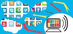 """Si estás iniciando un proyecto de Marketing Online, crea un """"Centro de Operaciones"""" a medida con las herramientas más útiles para tu Social Media Plan."""
