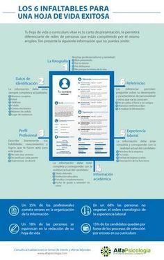 6 consejos para un Curriculum de éxito #infografia #infographic #empleo