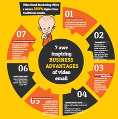 What Are 7 Awe-Inspiring Business Advantages For Video Email Marketing? #interactive #infographic