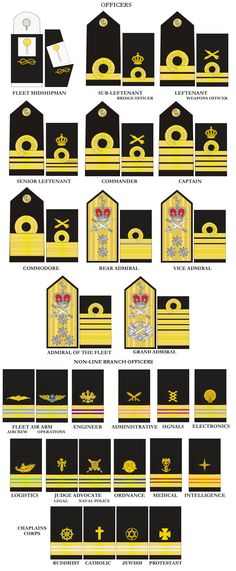 The Royal Navy commander insignia