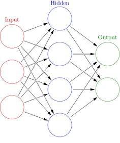 Artificial neural network - Wikipedia, the free encyclopedia