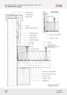 Flat Roof Roof Types And Flats On Pinterest