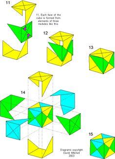 tutoriel origami cube