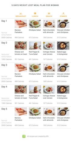 5-Day Meal Plan For Women to Lose Weight | 8fit