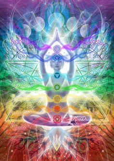 Rainbow Soul Chakra Poster - Sacred Light Visions - The Art of Kim Dreyer Image Yoga, Image Zen, Art Chakra, Chakra Healing, Art Visionnaire, Les Chakras, Arte Tribal, Visionary Art, Spiritual Awakening