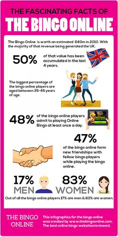 Facts About Online Bingo Infographic