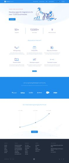 Dribbble - intercom-devs-full.png by Frantisek Kusovsky