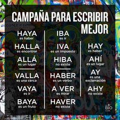 Spanish grammar. La gramática española. #LearnSpanish #AprendeEspañol #Español #Spanish