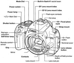 canon eos rebel t5 manual