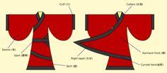 Le costume traditionnel chinois ( I ) - Le Palais Impérial                                                                                                                                                                                 Plus