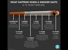 effects of smoking #quitsmoking #health #wellness