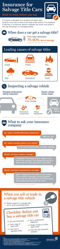 Cheap Car Insurance Detroit MI 1 00 A DAY
