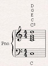 Without the presence of the seventh D would be the second note in C major scale and note the 7th.