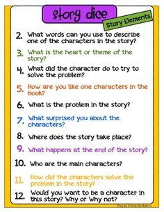Story Dice - Anita Goodwin - TeachersPayTeachers.com