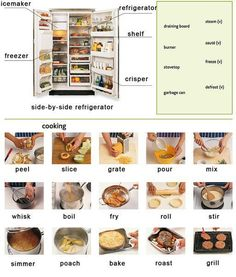 cooking and refrigerator vocabulary - learning basic English English Tips, English Fun, English Words, English Lessons, Learn English, English Language, English Class, English Resources, Learn German