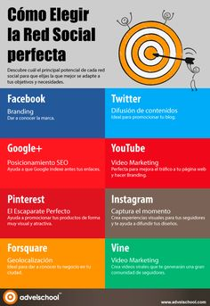 Cómo elegir la red social perfecta #infografia #infographic #socialmedia