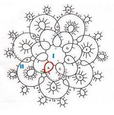 Esquemas – Riscos e Moldes de Frivolite – PAP/Passo a Passo | lilybabyshop