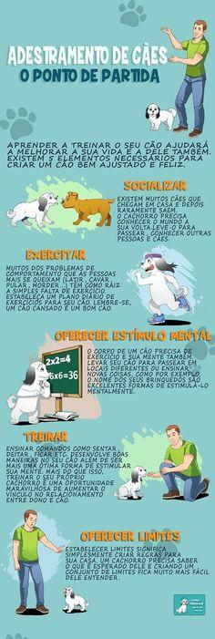 Adestramento de Cães - http://www.comotreinarumcao.com.br/adestramento-de-caes