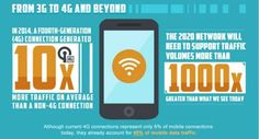 #IoT The Growth of IoT is Impacting Global #Telecommunications