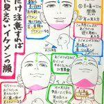 吉村拓也氏によるレクチャー。角度による見え方の違いが分かりやすい。色の塗り方も。