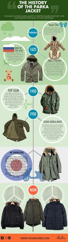 The history of the parka jacket from it's Innuit heritage through to the mod adapted fishtail parka and now it's modern day high street versions. #parka #coats #jackets #fishtailparka  www.yourshores.com