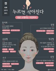 '얼굴 소멸' 누르면 작아지는 지압법 [인포그래픽] | 비주얼다이브