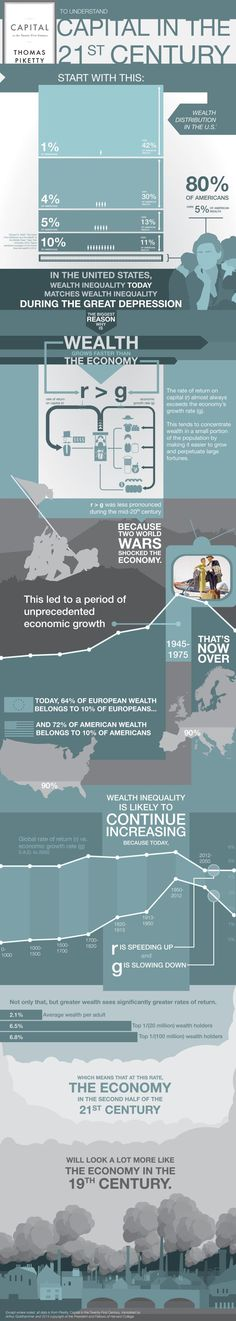 piketty-infographic-compressed