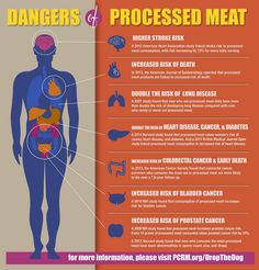 WHO released this week that processed meat are bad for you in excess, this relates to our own health and life expectancy rates here in the U.S.