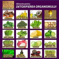 Spirulina, Kale, Vegetables, Healthy, Food, Medicine, Diet, Collard Greens, Essen