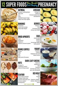 [Pregnancy Diet] Fat Needs in Pregnancy ** You can find out more details at the link of the image. #babybauch