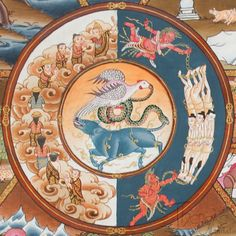 Fuel for Samsara - the Three Poisons : Anger: Hatred and Jealousy - Desire - Ignorance