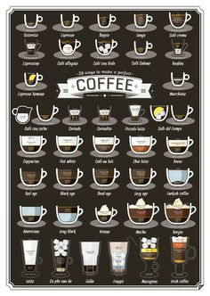 Ways To Make A Perfect Coffee Nd Edition Home Print Etsy - The Ways To Make A Perfect Coffee Poster Features The Most Extensive Collection Of Coffee Beverages Ever From The Obvious Espresso Cappuccino And Cafe Latte To The More Unheard Of But Not Less E I Love Coffee, Coffee Art, Coffee Break, Type Of Coffee, Coffee Theme, Different Coffee Drinks, Different Coffees, Different Kinds Of Coffee, Deco Cafe