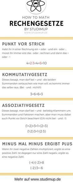 Deutschposter Wortarten #deutsch | Deutsch- Grammatik | Pinterest ...