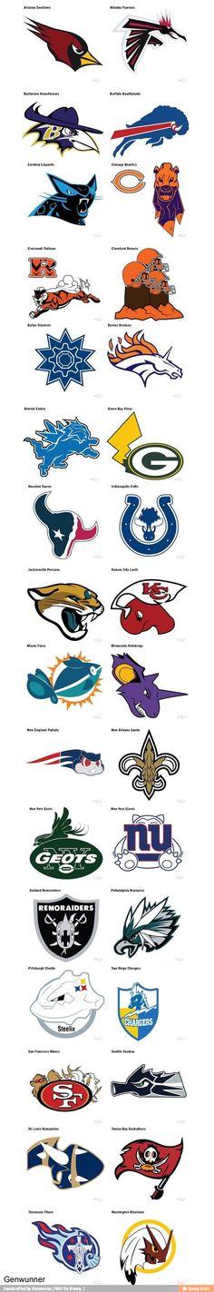 Pokemon football teams