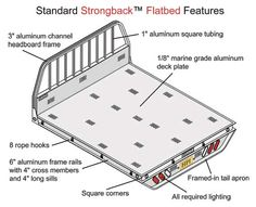 Flatbed Truck Body Plans - The Best Image Search Truck Flatbeds, Truck Mods, Shop Truck, Truck Camper, Chevy Trucks, Pickup Trucks, Custom Flatbed, Custom Truck Beds, Custom Trucks