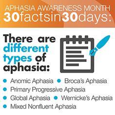 41 Best Slp Aphasia Images