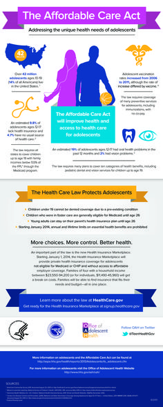 53 Best Healthcare And The Affordable Care Act Images Healthcare