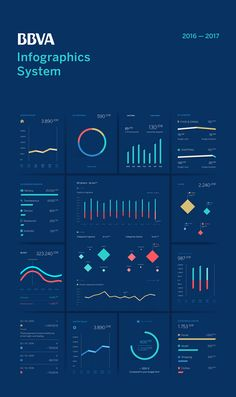 BBVA Infographic System on Behance