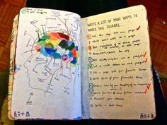 page 179: Make a list of more ways to wreck this journal