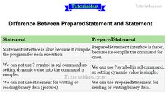 Difference between PreparedStatement and Statement