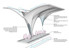 Downtown Houston Central Station Design Competition - SNØHETTA - Pinned by Tyler