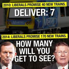 Roads or Trains? #auspol
