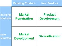 Product Market Segmentation Targeting And Positioning