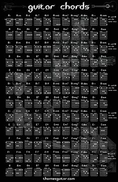 Featuring images of Jimi Hendrix, Sister Rosetta Tharpe, and Andres Segovia, this guitar chord chart has all the chords most guitarists need! Guitar Chords Beginner, Guitar Chords For Songs, Music Chords, Guitar Tips, Guitar Lessons, Easy Guitar, Music Theory Guitar, Music Guitar, Playing Guitar