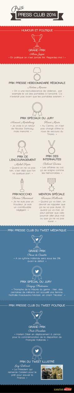 [FR] Prix de l'humour politique 2014 #infographie