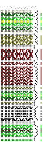 Ravelry: janjj's Swedish Rosepath Sample