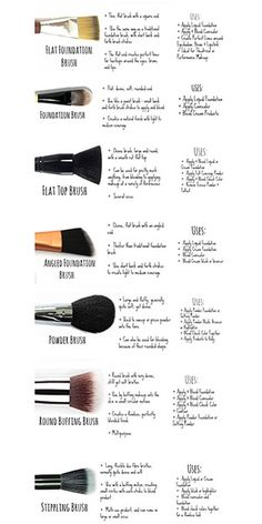 types-of-foundation-brushes-guide